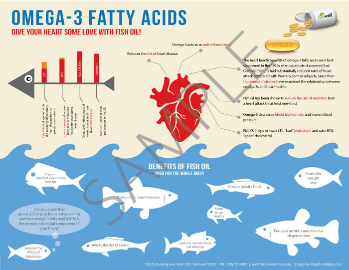 Fish Oil Infographic